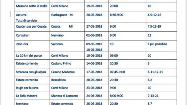 CALENDARIO SOCIALE '18